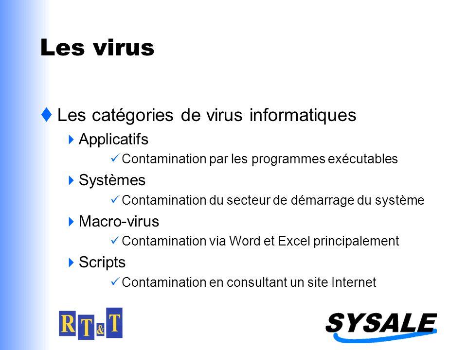 Les virus Les catégories de virus informatiques Applicatifs Contamination par les programmes exécutables Systèmes Contamination du secteur de démarrag