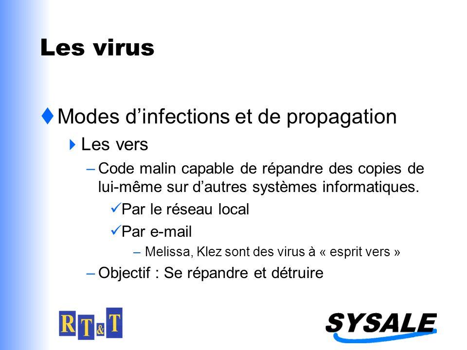Les virus Modes dinfections et de propagation Les vers –Code malin capable de répandre des copies de lui-même sur dautres systèmes informatiques.
