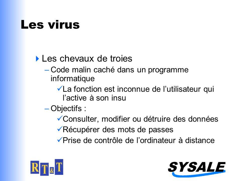 Les virus Les chevaux de troies –Code malin caché dans un programme informatique La fonction est inconnue de lutilisateur qui lactive à son insu –Obje