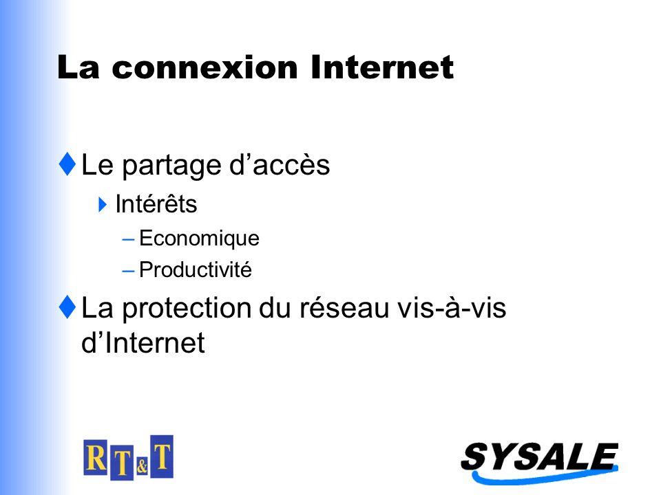 Le partage daccès Intérêts –Economique –Productivité La protection du réseau vis-à-vis dInternet