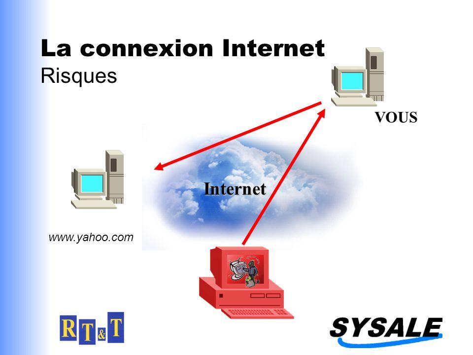 Internet www.yahoo.com VOUS La connexion Internet Risques