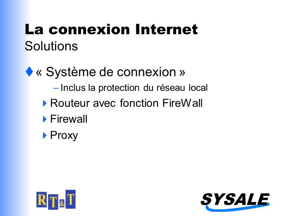 « Système de connexion » –Inclus la protection du réseau local Routeur avec fonction FireWall Firewall Proxy La connexion Internet Solutions
