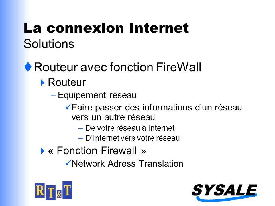 Routeur avec fonction FireWall Routeur –Equipement réseau Faire passer des informations dun réseau vers un autre réseau –De votre réseau à Internet –DInternet vers votre réseau « Fonction Firewall » Network Adress Translation