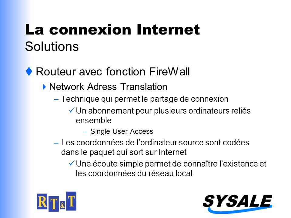 La connexion Internet Solutions Routeur avec fonction FireWall Network Adress Translation –Technique qui permet le partage de connexion Un abonnement pour plusieurs ordinateurs reliés ensemble –Single User Access –Les coordonnées de lordinateur source sont codées dans le paquet qui sort sur Internet Une écoute simple permet de connaître lexistence et les coordonnées du réseau local