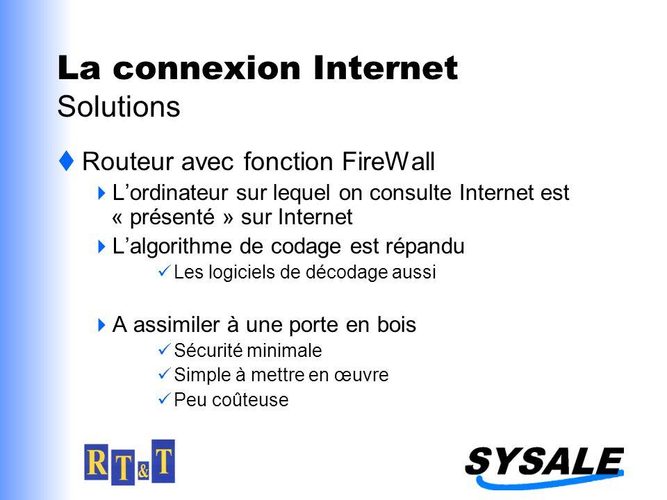 La connexion Internet Solutions Routeur avec fonction FireWall Lordinateur sur lequel on consulte Internet est « présenté » sur Internet Lalgorithme de codage est répandu Les logiciels de décodage aussi A assimiler à une porte en bois Sécurité minimale Simple à mettre en œuvre Peu coûteuse
