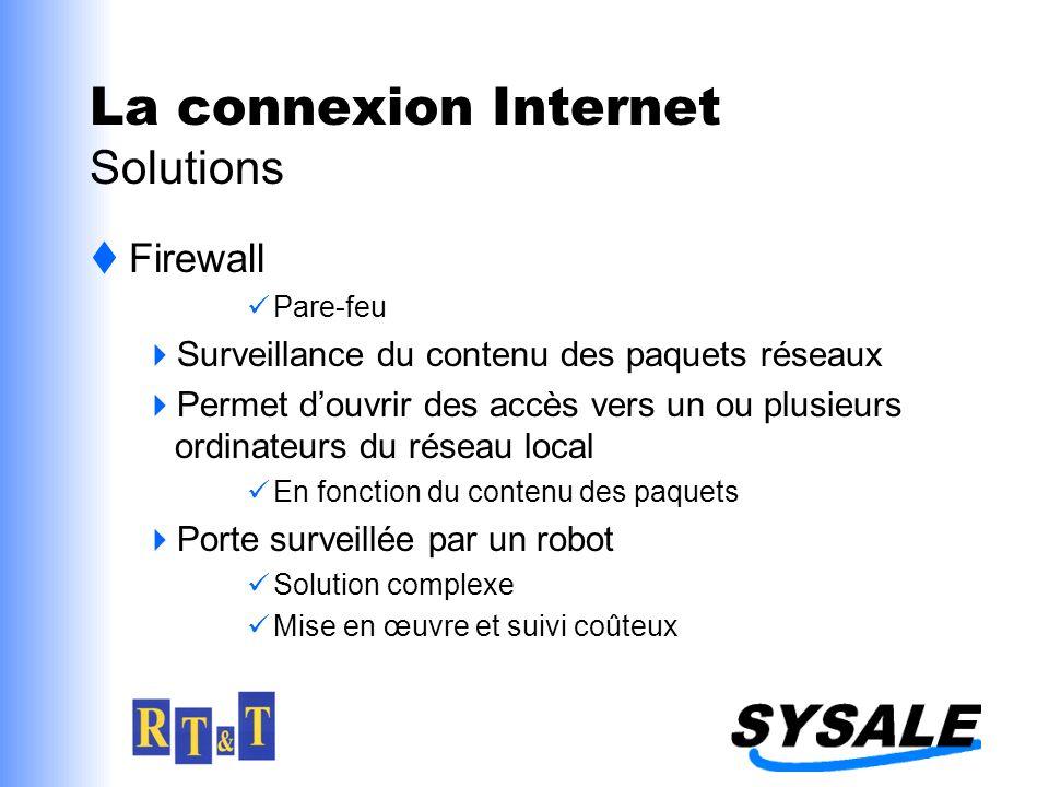 La connexion Internet Solutions Firewall Pare-feu Surveillance du contenu des paquets réseaux Permet douvrir des accès vers un ou plusieurs ordinateurs du réseau local En fonction du contenu des paquets Porte surveillée par un robot Solution complexe Mise en œuvre et suivi coûteux