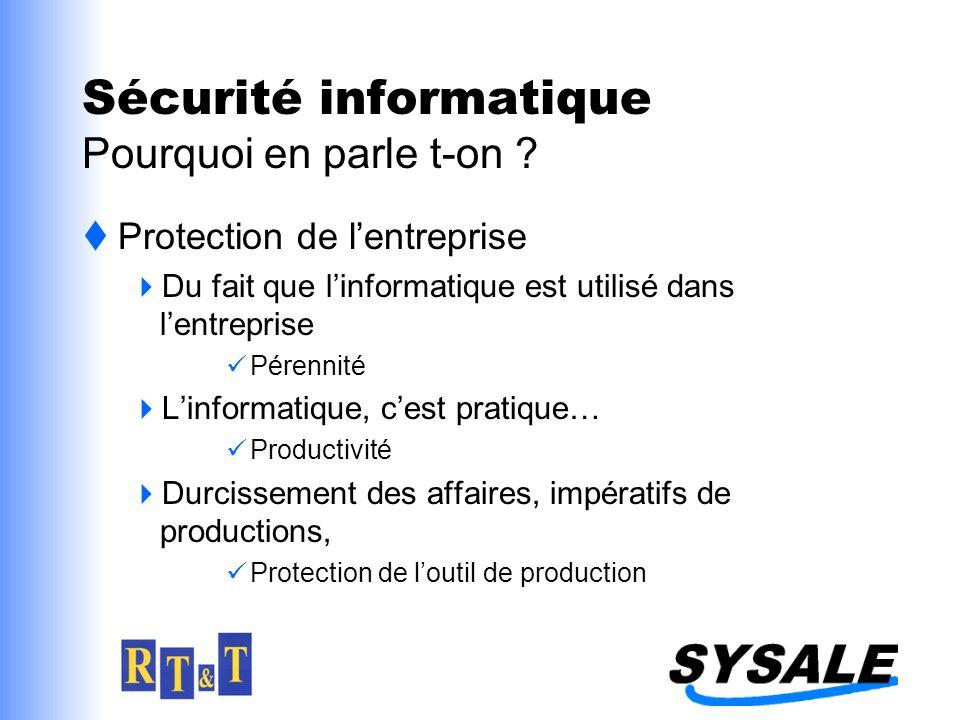 Les paramètres de la sécurité Les solutions Directement liées aux risques Aux équipements à protéger 20% de technique 80% de bon sens La solution fiable à 100% nexiste pas Chaque solution à un effet