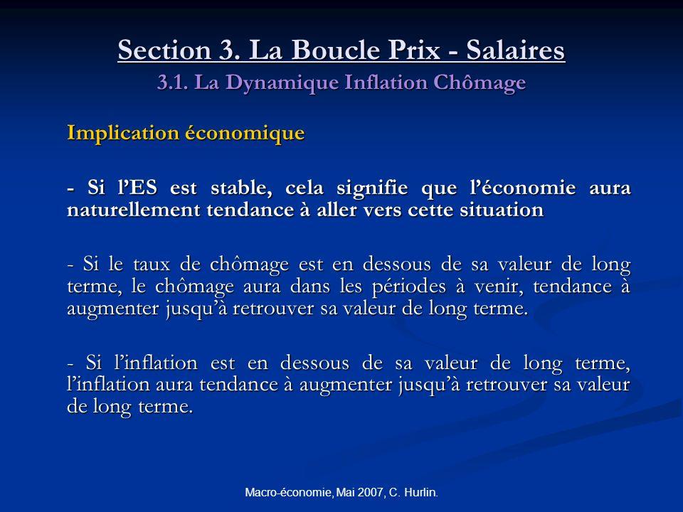 Macro-économie, Mai 2007, C. Hurlin. Section 3. La Boucle Prix - Salaires 3.1. La Dynamique Inflation Chômage Implication économique - Si lES est stab
