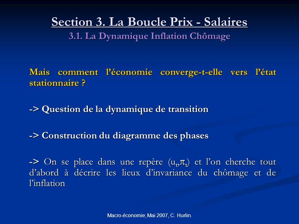 Macro-économie, Mai 2007, C. Hurlin. Section 3. La Boucle Prix - Salaires 3.1. La Dynamique Inflation Chômage Mais comment léconomie converge-t-elle v