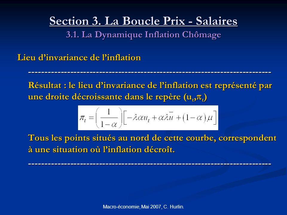 Macro-économie, Mai 2007, C. Hurlin. Section 3. La Boucle Prix - Salaires 3.1. La Dynamique Inflation Chômage Lieu dinvariance de linflation ---------