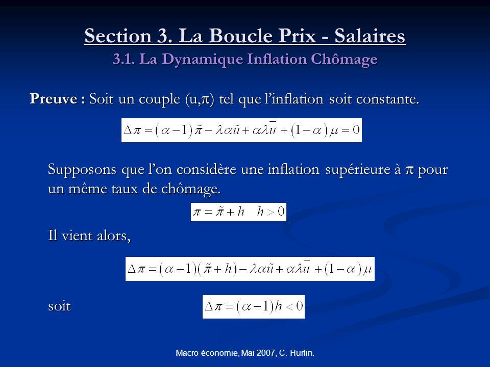 Macro-économie, Mai 2007, C. Hurlin. Section 3. La Boucle Prix - Salaires 3.1. La Dynamique Inflation Chômage Preuve : Soit un couple (u, ) tel que li