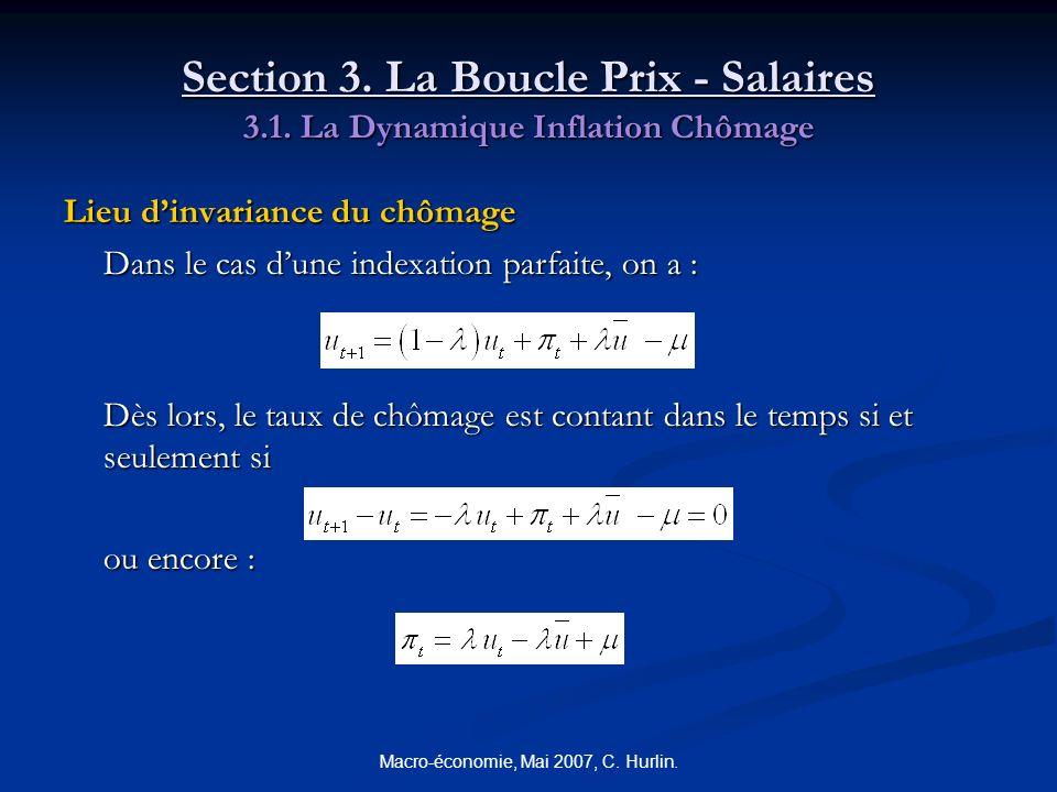 Macro-économie, Mai 2007, C. Hurlin. Section 3. La Boucle Prix - Salaires 3.1. La Dynamique Inflation Chômage Lieu dinvariance du chômage Dans le cas