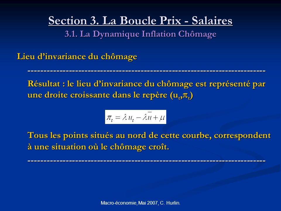 Macro-économie, Mai 2007, C. Hurlin. Section 3. La Boucle Prix - Salaires 3.1. La Dynamique Inflation Chômage Lieu dinvariance du chômage ------------