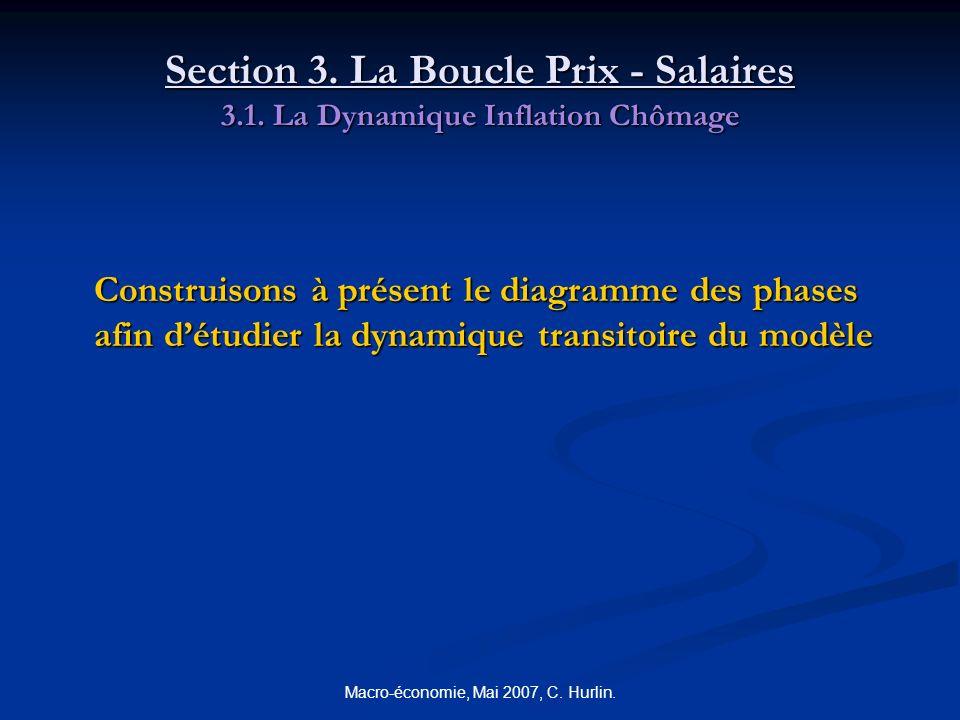 Macro-économie, Mai 2007, C. Hurlin. Section 3. La Boucle Prix - Salaires 3.1. La Dynamique Inflation Chômage Construisons à présent le diagramme des