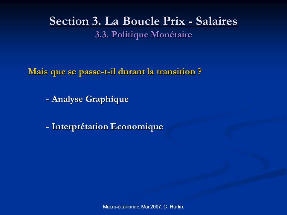 Macro-économie, Mai 2007, C. Hurlin. Section 3. La Boucle Prix - Salaires 3.3. Politique Monétaire Mais que se passe-t-il durant la transition ? - Ana