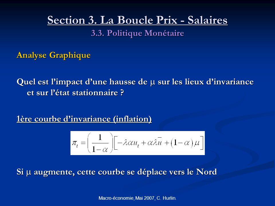 Macro-économie, Mai 2007, C. Hurlin. Section 3. La Boucle Prix - Salaires 3.3. Politique Monétaire Analyse Graphique Quel est limpact dune hausse de s