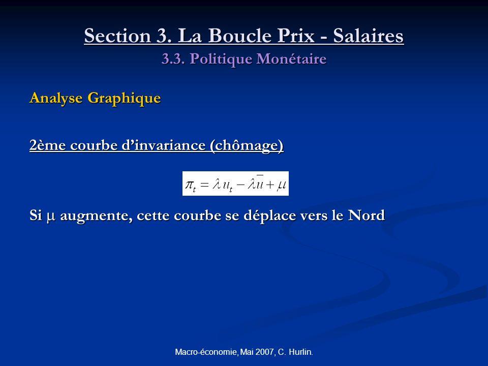 Macro-économie, Mai 2007, C. Hurlin. Section 3. La Boucle Prix - Salaires 3.3. Politique Monétaire Analyse Graphique 2ème courbe dinvariance (chômage)