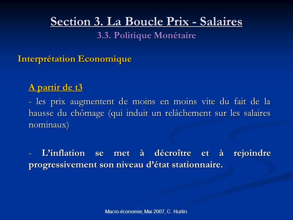 Macro-économie, Mai 2007, C. Hurlin. Section 3. La Boucle Prix - Salaires 3.3. Politique Monétaire Interprétation Economique A partir de t3 - les prix