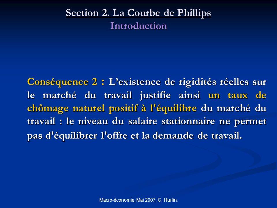 Macro-économie, Mai 2007, C. Hurlin. Section 2. La Courbe de Phillips Introduction Conséquence 2 : Lexistence de rigidités réelles sur le marché du tr