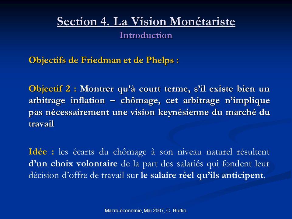 Macro-économie, Mai 2007, C. Hurlin. Section 4. La Vision Monétariste Introduction Objectifs de Friedman et de Phelps : Objectif 2 : Montrer quà court