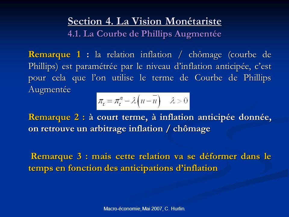 Macro-économie, Mai 2007, C. Hurlin. Section 4. La Vision Monétariste 4.1. La Courbe de Phillips Augmentée Remarque 1 : la relation inflation / chômag