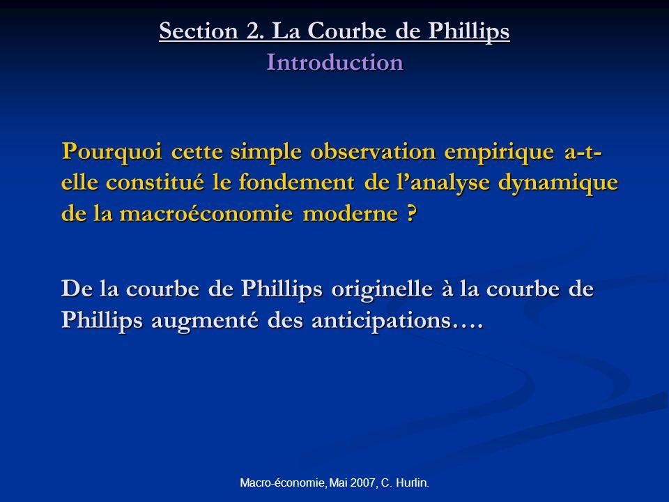 Macro-économie, Mai 2007, C. Hurlin. Section 2. La Courbe de Phillips Introduction Pourquoi cette simple observation empirique a-t- elle constitué le