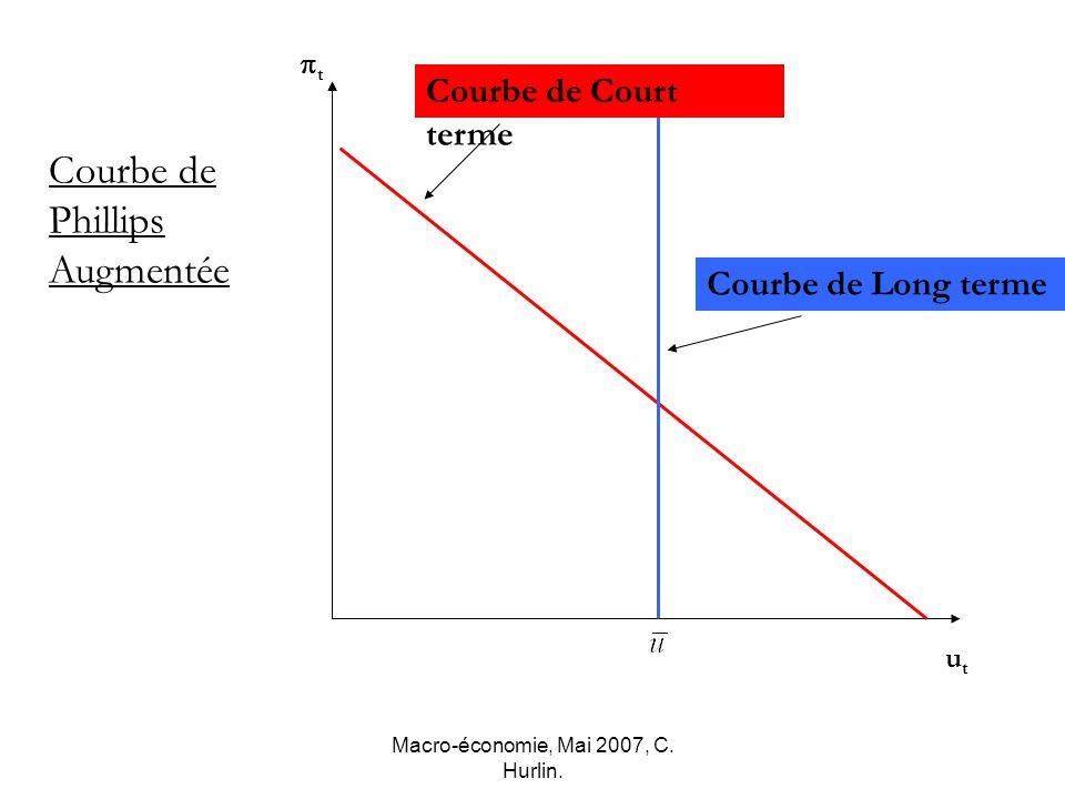 Macro-économie, Mai 2007, C. Hurlin. t utut Courbe de Phillips Augmentée Courbe de Court terme Courbe de Long terme