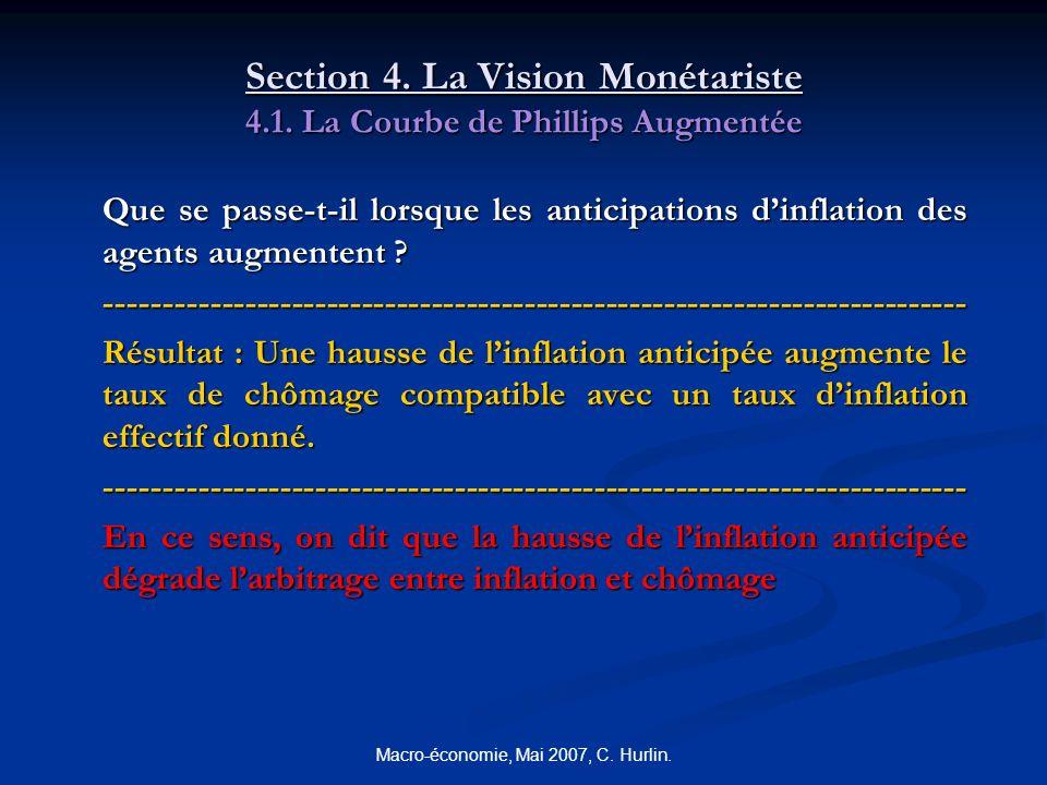 Macro-économie, Mai 2007, C. Hurlin. Section 4. La Vision Monétariste 4.1. La Courbe de Phillips Augmentée Que se passe-t-il lorsque les anticipations