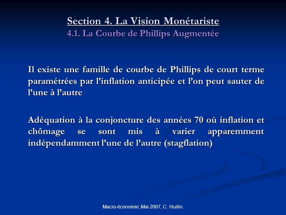 Macro-économie, Mai 2007, C. Hurlin. Section 4. La Vision Monétariste 4.1. La Courbe de Phillips Augmentée Il existe une famille de courbe de Phillips