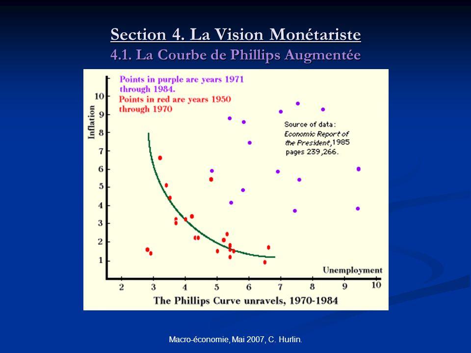 Macro-économie, Mai 2007, C. Hurlin. Section 4. La Vision Monétariste 4.1. La Courbe de Phillips Augmentée