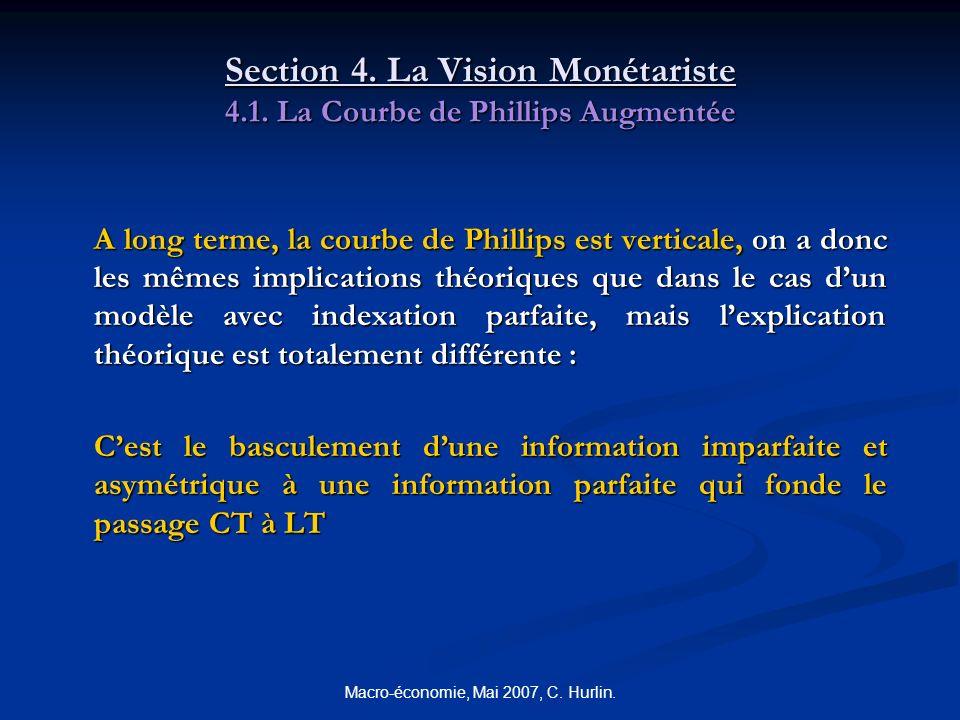 Macro-économie, Mai 2007, C. Hurlin. Section 4. La Vision Monétariste 4.1. La Courbe de Phillips Augmentée A long terme, la courbe de Phillips est ver