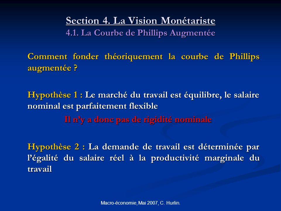 Macro-économie, Mai 2007, C. Hurlin. Section 4. La Vision Monétariste 4.1. La Courbe de Phillips Augmentée Comment fonder théoriquement la courbe de P