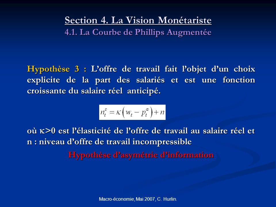 Macro-économie, Mai 2007, C. Hurlin. Section 4. La Vision Monétariste 4.1. La Courbe de Phillips Augmentée Hypothèse 3 : Loffre de travail fait lobjet