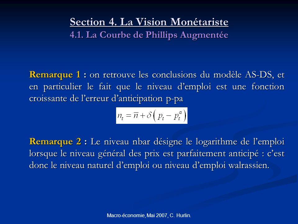 Macro-économie, Mai 2007, C. Hurlin. Section 4. La Vision Monétariste 4.1. La Courbe de Phillips Augmentée Remarque 1 : on retrouve les conclusions du