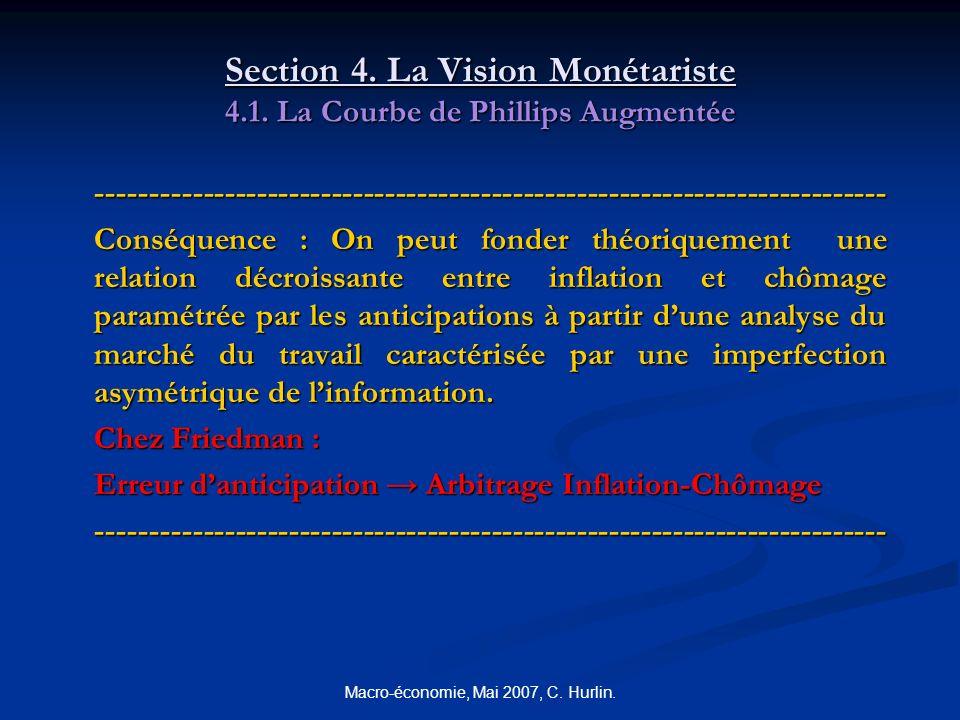 Macro-économie, Mai 2007, C. Hurlin. Section 4. La Vision Monétariste 4.1. La Courbe de Phillips Augmentée -------------------------------------------