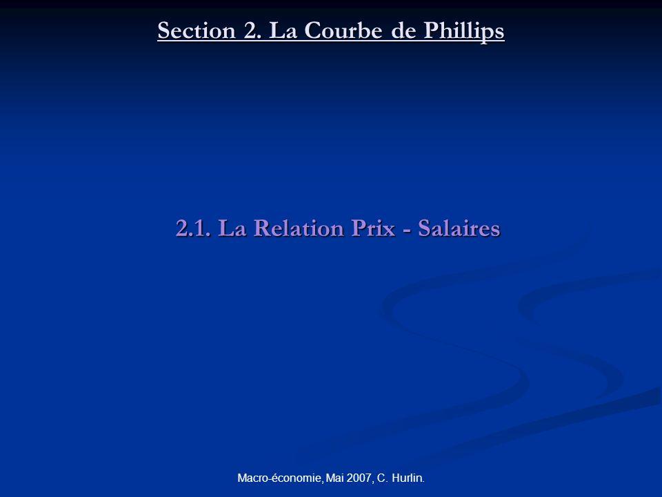 Macro-économie, Mai 2007, C. Hurlin. Section 2. La Courbe de Phillips 2.1. La Relation Prix - Salaires