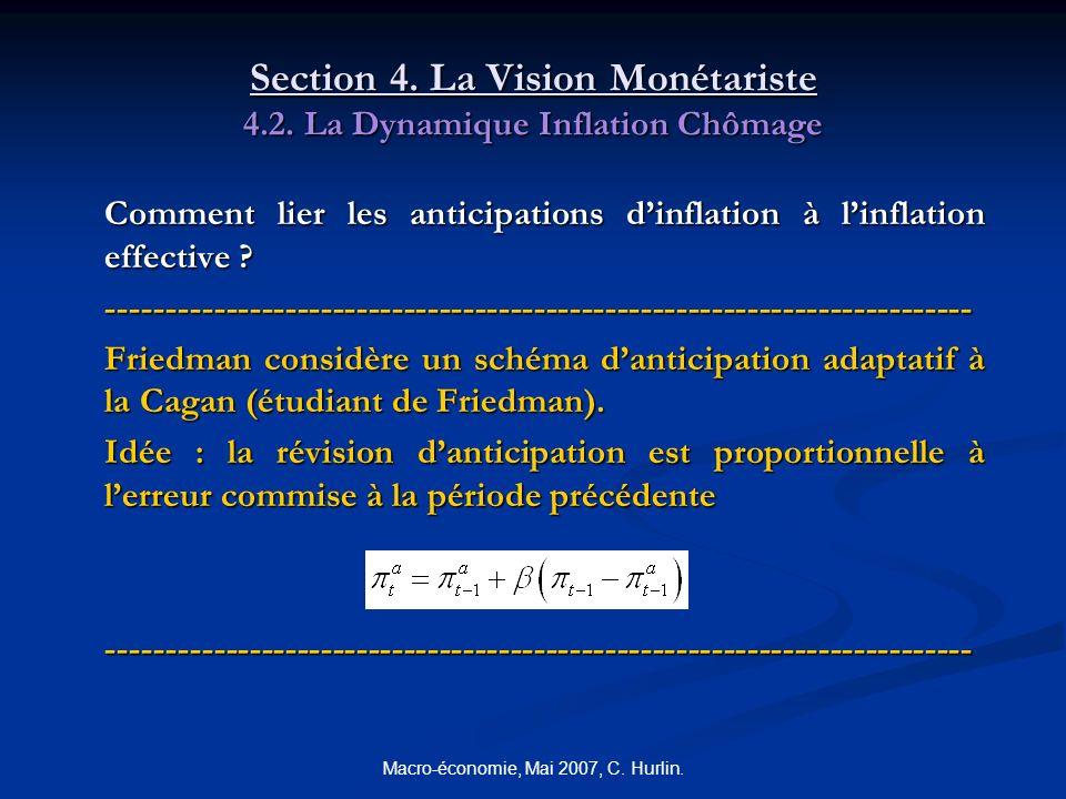 Macro-économie, Mai 2007, C. Hurlin. Section 4. La Vision Monétariste 4.2. La Dynamique Inflation Chômage Comment lier les anticipations dinflation à