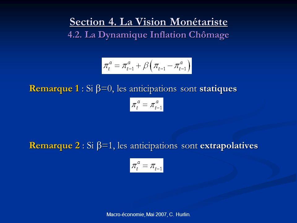 Macro-économie, Mai 2007, C. Hurlin. Section 4. La Vision Monétariste 4.2. La Dynamique Inflation Chômage Remarque 1 : Si =0, les anticipations sont s