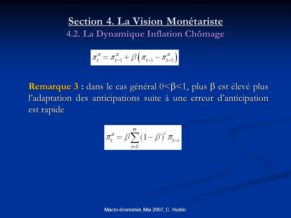 Macro-économie, Mai 2007, C. Hurlin. Section 4. La Vision Monétariste 4.2. La Dynamique Inflation Chômage Remarque 3 : dans le cas général 0< <1, plus
