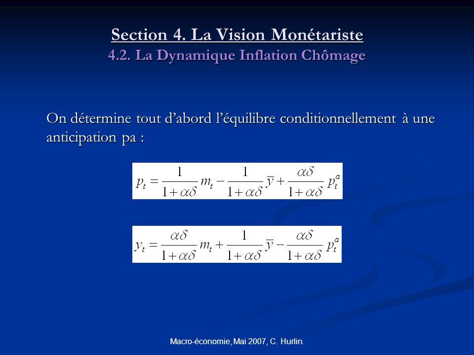 Macro-économie, Mai 2007, C. Hurlin. Section 4. La Vision Monétariste 4.2. La Dynamique Inflation Chômage On détermine tout dabord léquilibre conditio