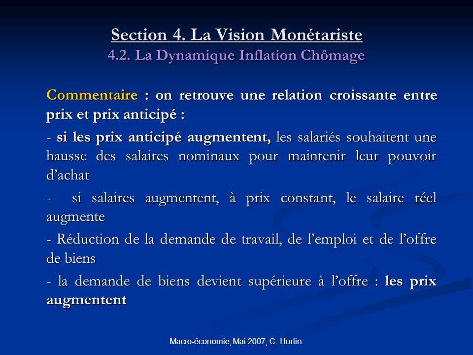 Macro-économie, Mai 2007, C. Hurlin. Section 4. La Vision Monétariste 4.2. La Dynamique Inflation Chômage Commentaire : on retrouve une relation crois