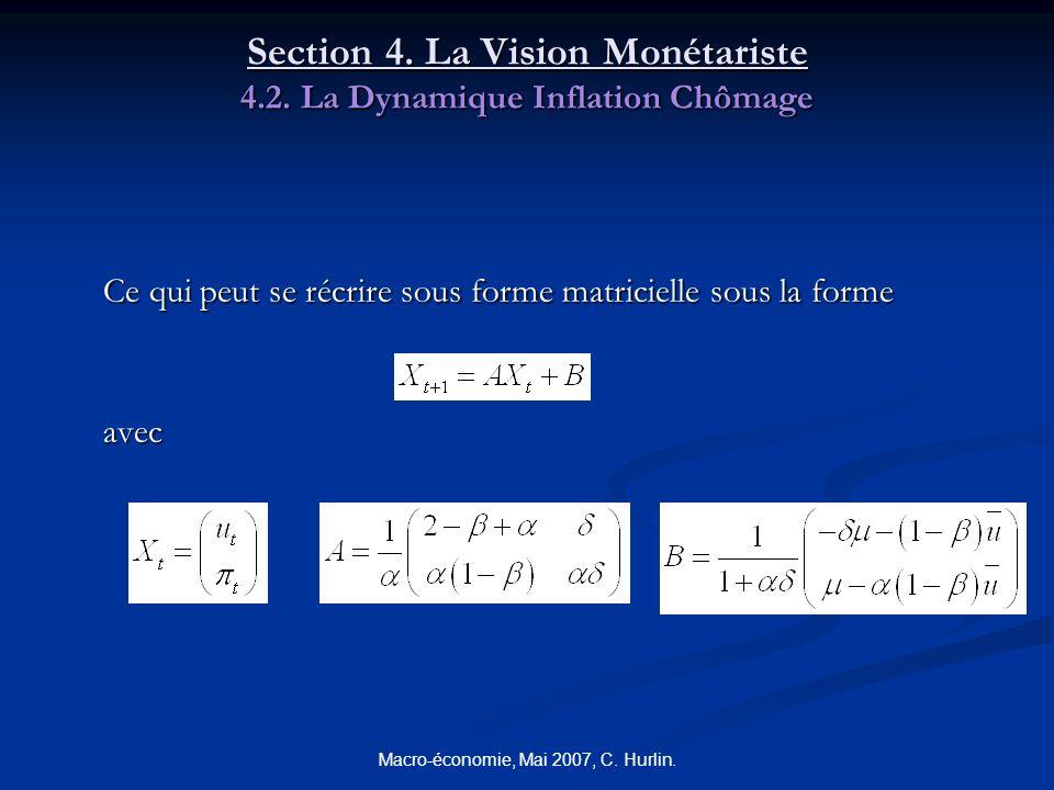 Macro-économie, Mai 2007, C. Hurlin. Section 4. La Vision Monétariste 4.2. La Dynamique Inflation Chômage Ce qui peut se récrire sous forme matriciell