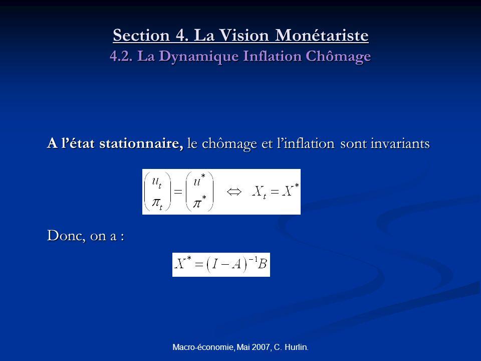Macro-économie, Mai 2007, C. Hurlin. Section 4. La Vision Monétariste 4.2. La Dynamique Inflation Chômage A létat stationnaire, le chômage et linflati