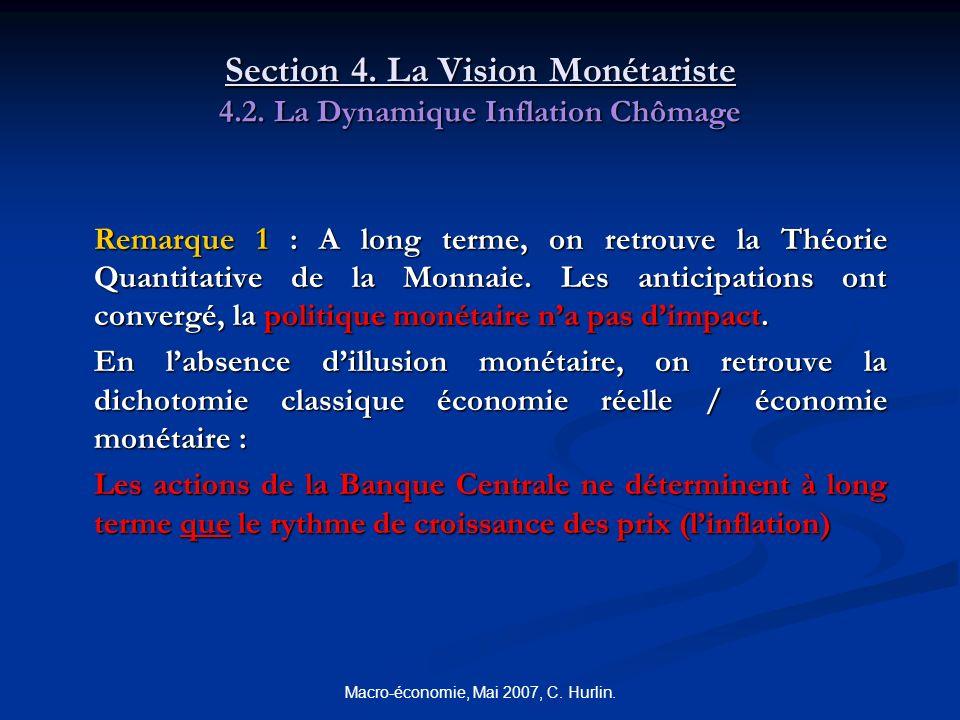 Macro-économie, Mai 2007, C. Hurlin. Section 4. La Vision Monétariste 4.2. La Dynamique Inflation Chômage Remarque 1 : A long terme, on retrouve la Th