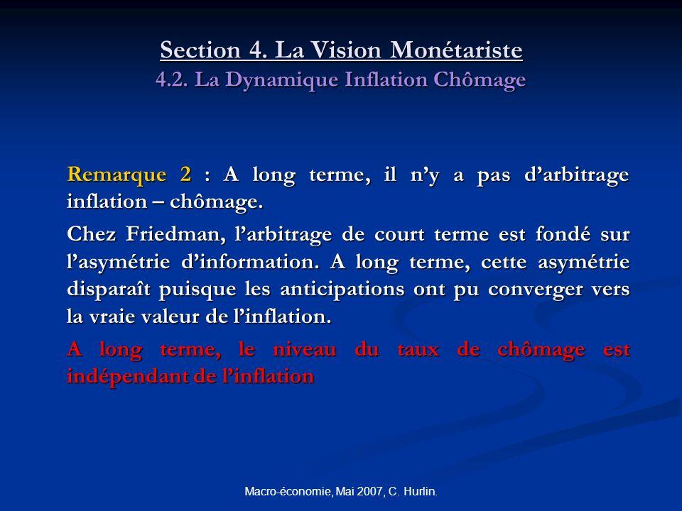 Macro-économie, Mai 2007, C. Hurlin. Section 4. La Vision Monétariste 4.2. La Dynamique Inflation Chômage Remarque 2 : A long terme, il ny a pas darbi