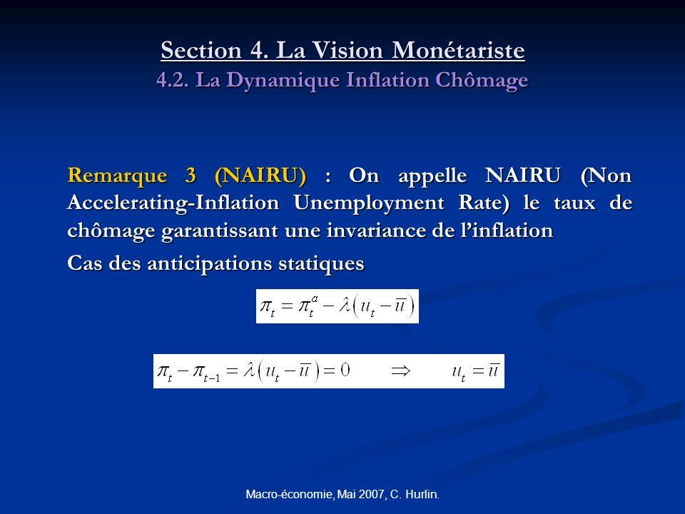Macro-économie, Mai 2007, C. Hurlin. Section 4. La Vision Monétariste 4.2. La Dynamique Inflation Chômage Remarque 3 (NAIRU) : On appelle NAIRU (Non A