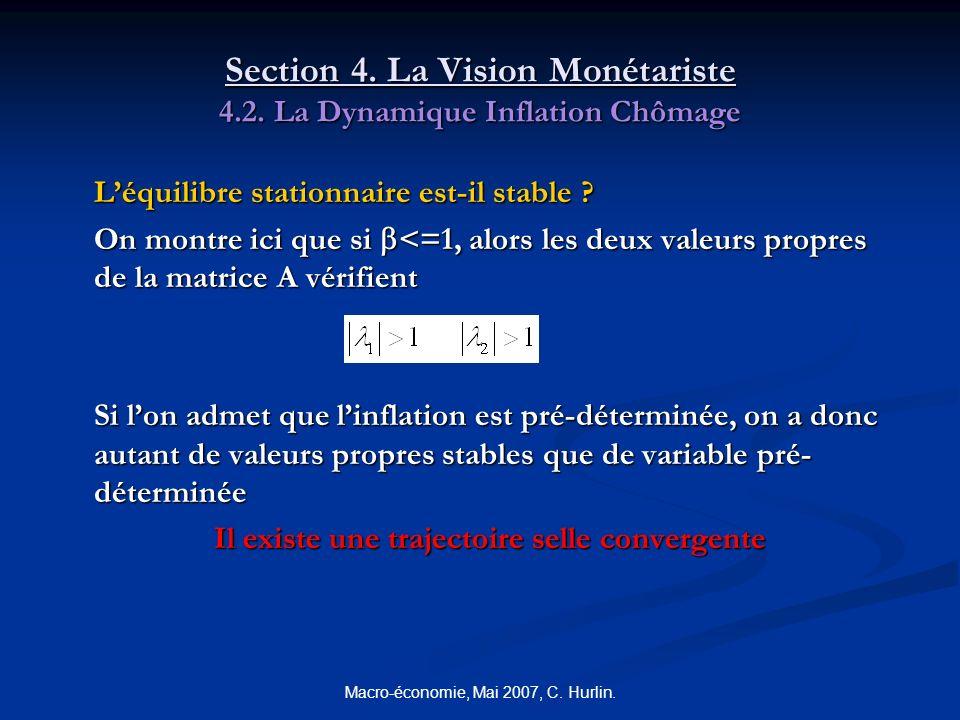 Macro-économie, Mai 2007, C. Hurlin. Section 4. La Vision Monétariste 4.2. La Dynamique Inflation Chômage Léquilibre stationnaire est-il stable ? On m