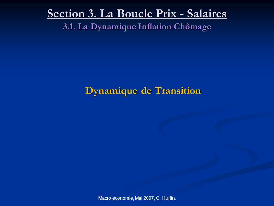 Macro-économie, Mai 2007, C. Hurlin. Section 3. La Boucle Prix - Salaires 3.1. La Dynamique Inflation Chômage Dynamique de Transition