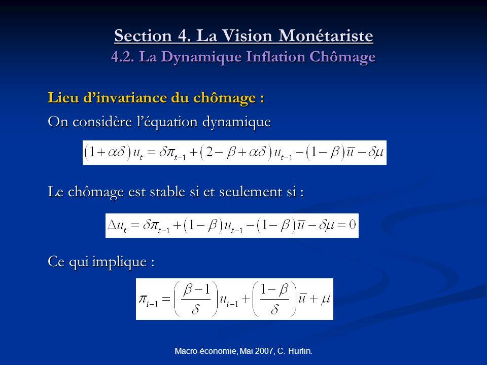 Macro-économie, Mai 2007, C. Hurlin. Section 4. La Vision Monétariste 4.2. La Dynamique Inflation Chômage Lieu dinvariance du chômage : On considère l