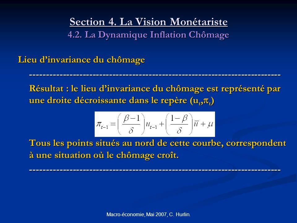 Macro-économie, Mai 2007, C. Hurlin. Section 4. La Vision Monétariste 4.2. La Dynamique Inflation Chômage Lieu dinvariance du chômage ----------------
